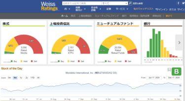 格付け機関 Weiss Ratings(ワイスレーティング)の情報は信用できる?