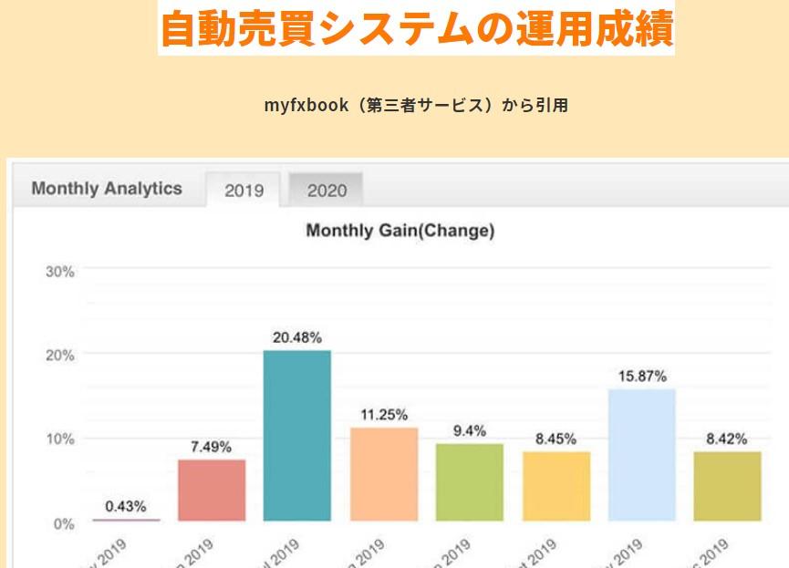 投資オンラインサロンTSJ(トレードサロンジャパン)