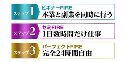 坂本よしたか FIREムーブメントセミナー